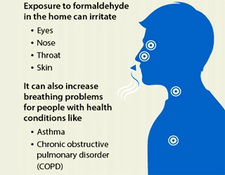 New EPA rules about formaldehyde